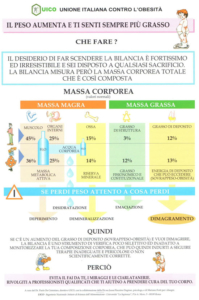 Infografica su alimentazione sana